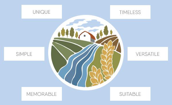 Ottawa Logo Design - 6 Principles