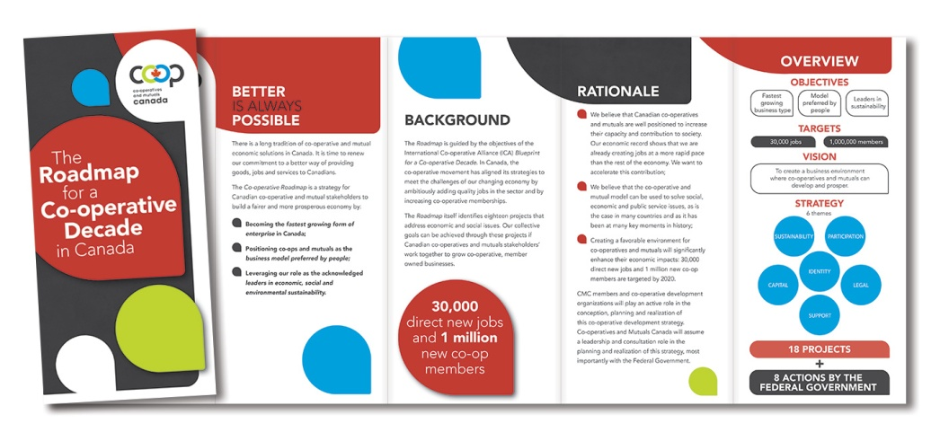 "This document was designed as a ""roadmap"" to the future of the organization for Co-operatives and Mutuals Canada, the national association representing over 9,000 co-operatives. An engaging and compelling design was developed based on geometric shapes which echo the corporate logo, and which features large callouts and short informational paragraphs."
